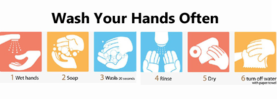 Proper hand washing steps